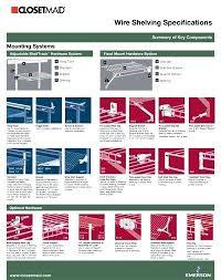 o4064486 closetmaid wire shelves wire shelving 1 closetmaid wire shelving parts list x0227956 closetmaid wire shelves