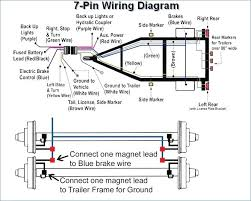 forest river wildcat wiring diagram wiring diagram libraries wiring diagram tent trailer coleman forest river travel wildcatfull size of wiring diagram coleman tent trailer