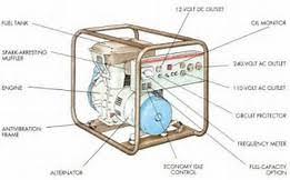 bosch starter generator wiring diagram printable images bosch starter generator wiring diagram images