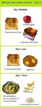 Military Diet Indian Version Diet Plan Indian Diet