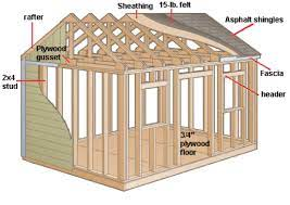 building a shed parr lumber