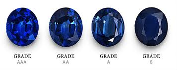 Natural Sapphire Color Chart Natural Sapphire Grading Certification Sapphire Education