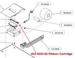 midmark ritter m9 m11 sterilizer printer ribbon 053 0505 00 053 0505 00 ribbon cartridge midmark ritter printer png