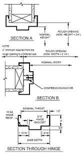 door jamb detail plan. Hollow Metal Door Jamb Detail Photo - 3 Plan G