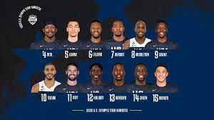 "USA Basketball on Twitter: ""New team ..."