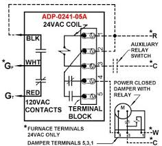 armstrong electric furnace wiring diagram wiring diagram oil furnace thermostat oil image about wiring diagram