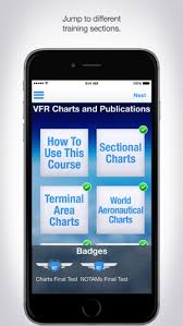 Ipad Vfr Charts Vfr Charts And Publications On The App Store