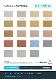 Copper Wall Paint Homideal