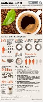 215 mg 302 mg 431 mg 517 mg. How Many Mg Of Caffeine In A Cup Of Coffee Caffeine Guide