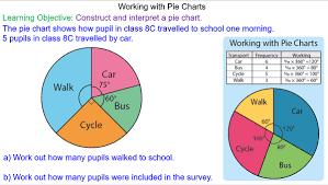 Construct And Interpret Pie Charts Mr Mathematics Com