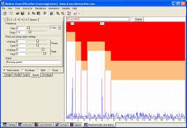 Vibration Analysis Cat Iii Jul Rms Ltd