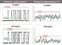 Отчет по проекту интерим менеджмента в производственной компании  Отчет по проекту интерим менеджмента в производственной компании Рэмос Альфа Санкт Петербург