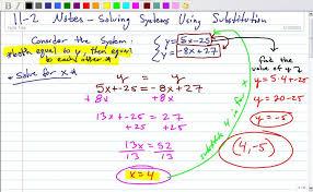 college application essay topics for homework help substation method math homework help app my favorite childhood memory essay professional college essay writers help on dissertation 9001 oppapers com essays