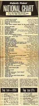 Sixties City British Music Record Charts 60s History