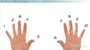 What Does Frequency Mean In A Tally Chart Tally Chart Definition Examples Video Lesson