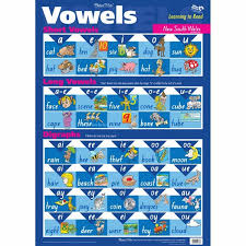 Learning Short Long Vowels Sound And Digraphs Read Phonetically Nsw Wall Chart Poster