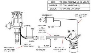 similiar 1975 chevy hei distributor diagram keywords diagram further chevy hei ignition coil wiring diagram furthermore