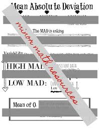 Mean Absolute Deviation Chart Mean Absolute Deviation Poster