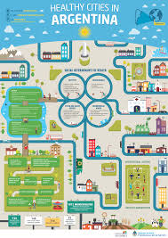 Who 9th Global Conference On Health Promotion Poster