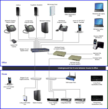 cat 5 wire sequence photos and cat5 home network wiring diagram home network diagram with switch and router at Home Network Wiring Diagram