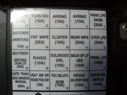 cigarette lighter and rear wiper issues jeep wrangler forum 2003 jeep wrangler fuse box location at 2002 Jeep Wrangler Fuse Box Diagram