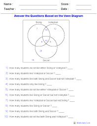 Venn Diagram Quadrilaterals Schematic Diagram Of Quadrilateral Elegant Venn Diagram Solver Line