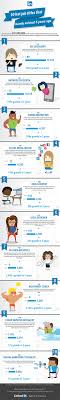 265 Best Majors And Careers Images On Pinterest Career Career