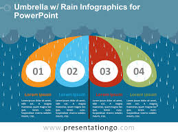 Free Umbrella Chart Template Umbrella W Rain Infographics For Powerpoint