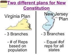 Venn Diagram Virginia Plan And New Jersey Plan Virginia New Jersey Plans Lessons Tes Teach