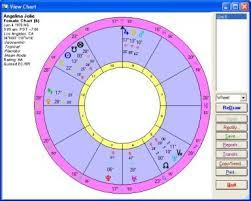 Astrological Calculation Astrology Software