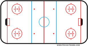 hockey rink diagrams  amp  practice plan templates   hockeyshare blog    full hockey rink diagram  horizontal
