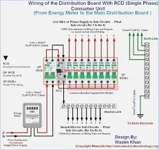 house distribution board wiring diagram wildness me Clayton Mobile Home Wiring Diagram house distribution board wiring diagram 2bdiagram 2bof