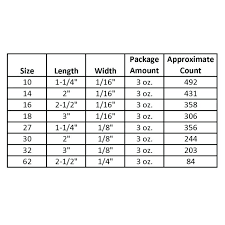 Rubber Grommet Size Chart Pdf Rubber Size Supertheory Co
