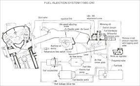 1990 jeep wrangler alternator wiring diagram wire center \u2022 1988 jeep wrangler alternator wiring diagram jeep alternator wiring diagram jeep wrangler alternator wiring rh table saw reviews info 1988 jeep wrangler