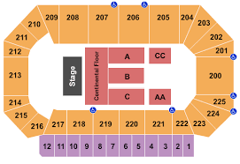 Grand Event Center Seating Chart Heartland Events Center Seating Chart Grand Island