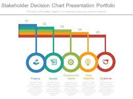 Chart Presentation Images Stakeholder Decision Chart Presentation Portfolio