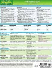 Asthma Drug Therapy Chart Memocharts Pharmacology Drug Therapy For Asthma Review