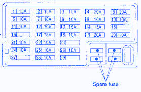 nissan altima l cyl main fuse box block circuit breaker nissan altima 2 4l 4 cyl 2001main fuse box block circuit breaker diagram