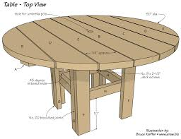 Deck Table Plans Step 1 A Top View Wonderful Diy Outdoor B Under  Markthedev.com