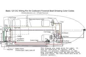stratos boat trailer wiring diagram stratos wiring diagrams 5 wire trailer wiring at Basic Trailer Wiring