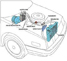 2002 gmc savana fuse box diagram 2002 image wiring 2005 gmc savana engine wiring diagram for car engine on 2002 gmc savana fuse box diagram