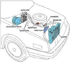 2002 gmc savana fuse box diagram 2002 image wiring 2005 gmc savana engine wiring diagram for car engine on 2002 gmc savana fuse box diagram