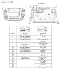 hyundai car radio stereo audio wiring diagram autoradio connector 2004 Hyundai Sonata Wiring Diagram hyundai accent rb 2014 hyundai sonata wiring diagram