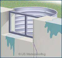 basement window well covers. Basement Window Wells, Well Covers, Drain Covers
