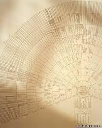 Lds Genealogy Fan Chart Free Ancestor Fan Chart Template Www Bedowntowndaytona Com