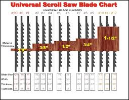 Scrollsaw Blade Selection Tips In 2019 Scroll Saw Patterns