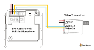 listening to motor sound during flight microphone for fpv external microphone for fpv