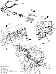 2000 chevy s10 2 2 engine diagram wiring diagram user chevy s10 2 2l engine diagram wiring diagram load 2000 chevy s10 2 2 engine diagram