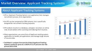 Ats Applicant Tracking System Global Applicant Tracking Systems Ats Market 2014 2018