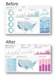 Tableau Dashboard Layout Design Design Tips For Functional And Beautiful Dashboards